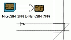 Convertir microSIM en nanoSIM