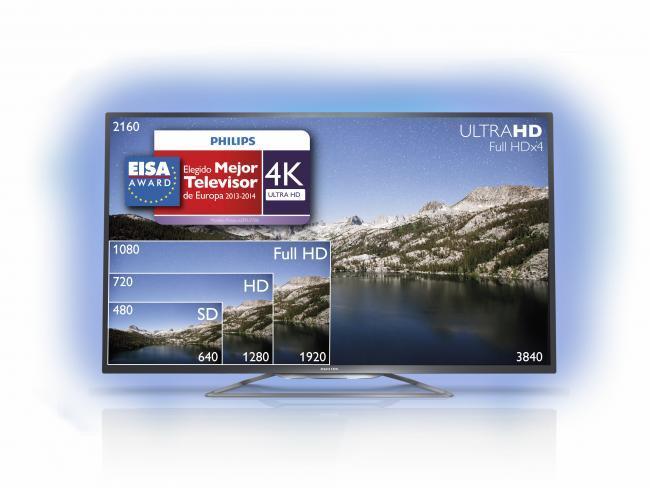 ¿Qué es Ultra HD y cómo ofrece la mejor experiencia en el televisor?