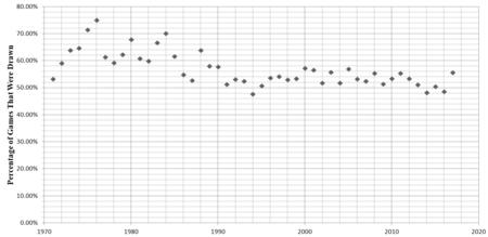 Qiyu03 Draws Stats