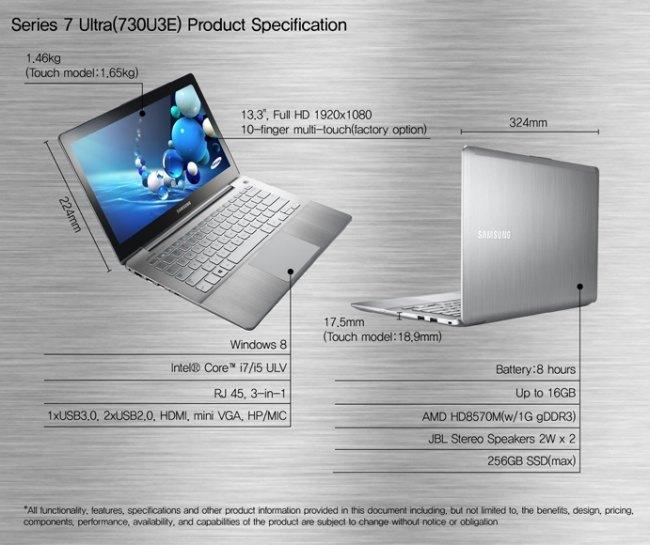 Samsung Series 7 Ultra
