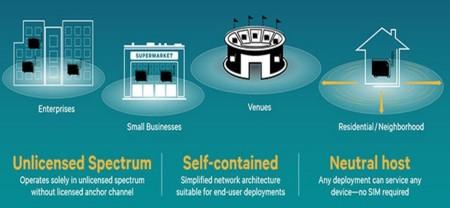 MuLTEfire, la apuesta de Qualcomm por el LTE en bandas sin licencia