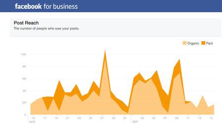 Facebook renueva sus estadísticas de páginas para facilitar su uso y comprensión