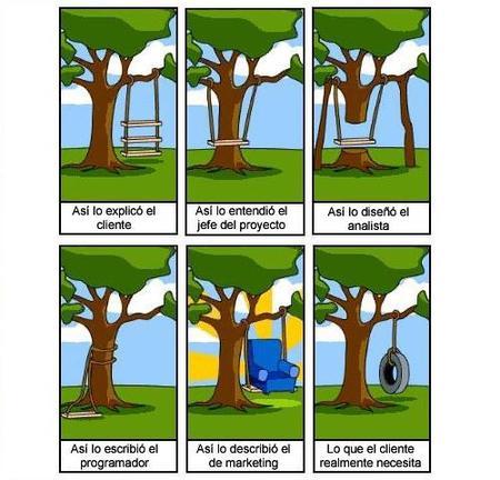5 consejos a la hora de contratar un desarrollo web