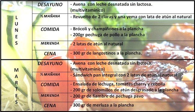Dieta atkins menu semanal mexico 5