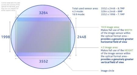 Nokia Lumia 920 sensor Pureview