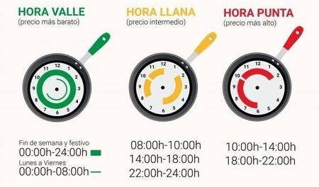 Discriminación horaria