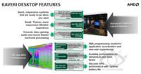 AMD Kaveri y sus 28 nanómetros, preparándose de cara a febrero