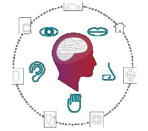 Qualcomm Cognitivecomp 0