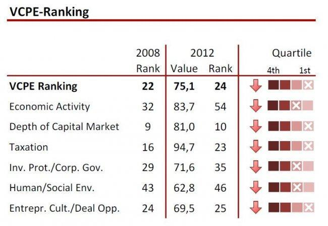 eiu-liveability-index-2011-spain.jpg