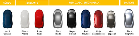 Opel Astra 2020 Colores