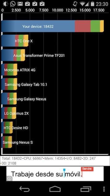 Foto de Mejora de rendimiento N4 con dalvik Moto X (2/8)