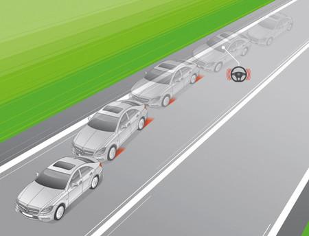 Asistente de mantenimiento de carril de Mercedes (LKAS)