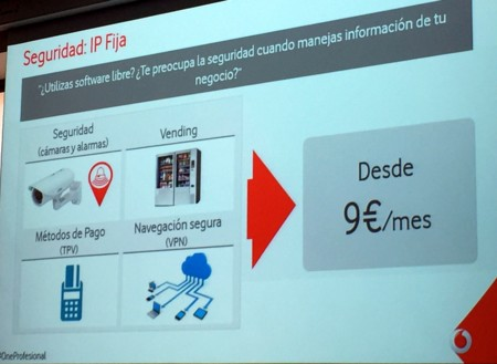 Vodafone IP fija