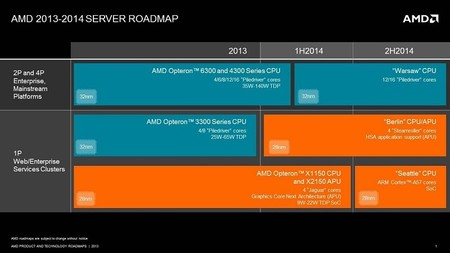 AMD_2013-2014_roadmap_servidores