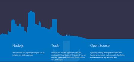 Hello World en TypeScript, el lenguaje en el que se construirá Angular 2