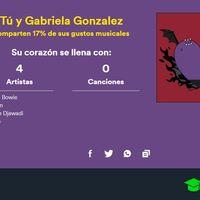 Cómo saber qué gustos musicales tienes en común con tus amigos con Spotify