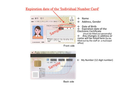My Number Card Japon