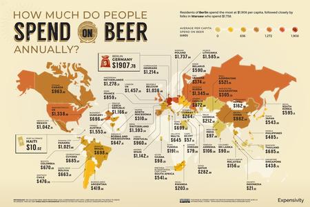 Mapa que muestra cuánto gasta la gente en cerveza cada año en los diferentes países.