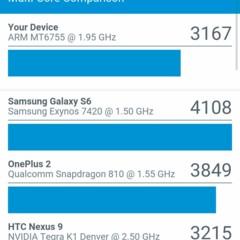 Foto 11 de 30 de la galería benchmarks-oppo-f1-plus en Xataka Android