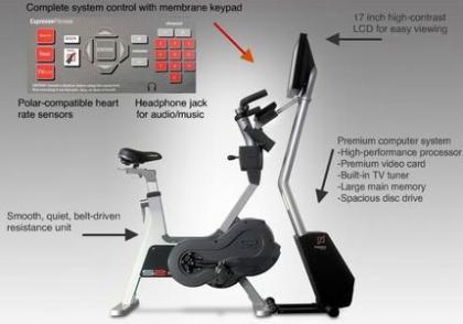 Ejercicio virtual con Expresso Fitness