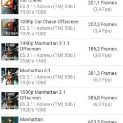 Foto 6 de 29 de la galería asus-zenfone-3-ze552kl-benchmarks en Xataka