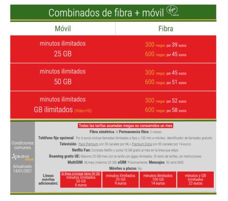 Nuevos Combinados De Fibra Y Movil Virgin Telco En 2021