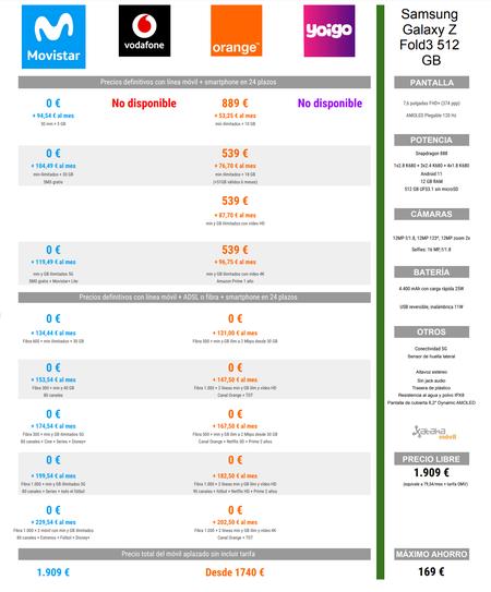 Comparativa De Precios Samsung Galay Z Fold3 512gb A Plazos Con Tarifas De Movistar Y Orange