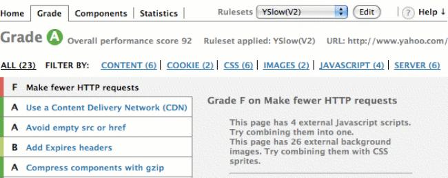 Yahoo libera el código de YSlow