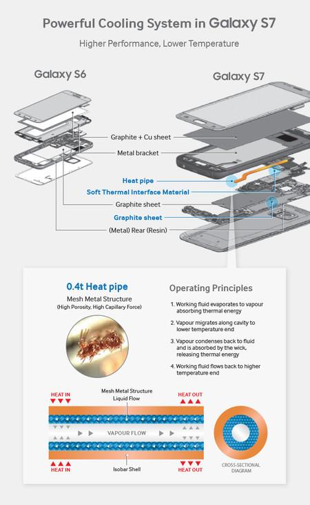 S7 Refrigeracion