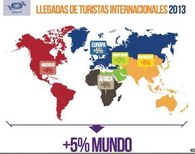Los números del turismo internacional del 2013