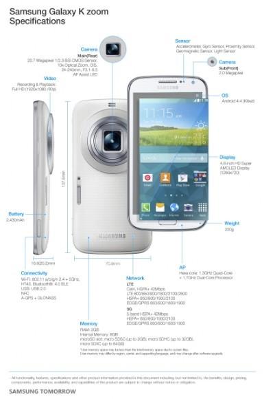 Galaxy K Zoom especificaciones