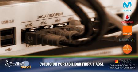 Movistar y Orange sufren su peor mes de enero en años y vuelven a perder líneas de banda ancha fija