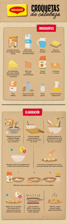 Infografia Maggi Croquetas De Calabaza 2