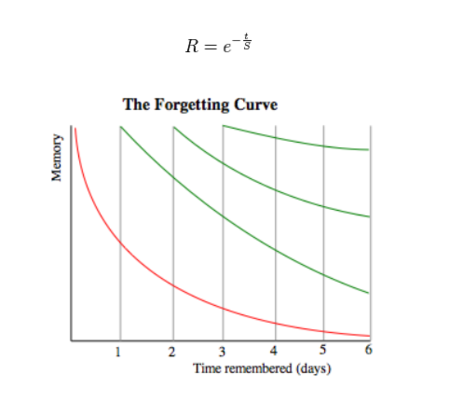 Graph1b