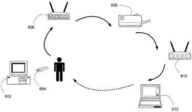 Microsoft patenta un USB que se borra automáticamente