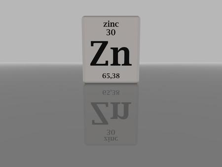 ¿Tomar zinc puede ayudarte a combatir un resfriado?