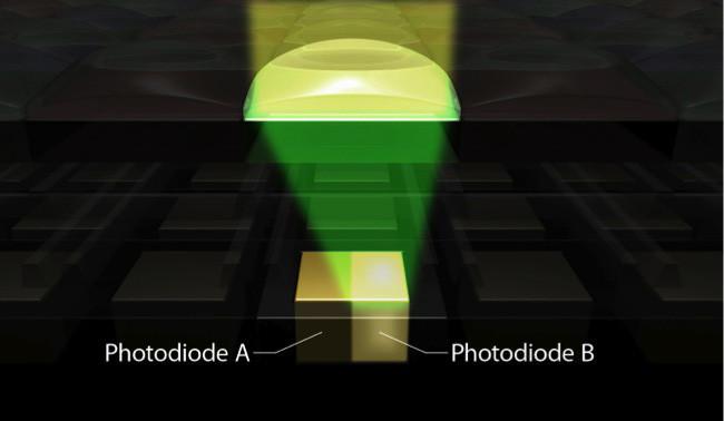 fotodiodos dual pixel