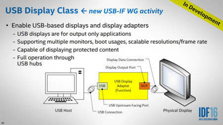 Usb Type C Intel 2016 08 17 03
