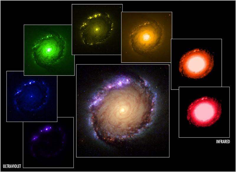 Filtros Galaxia