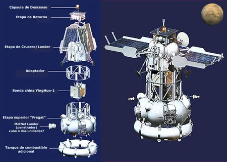 Rusia se embarca en una misión hacia Phobos-Grunt