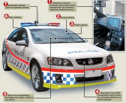 Australia estrena su supercoche de policía