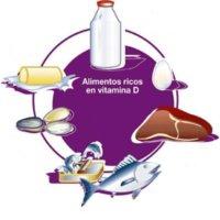 Vitamina D para disminuir el riesgo de diabetes tipo 1 en niños