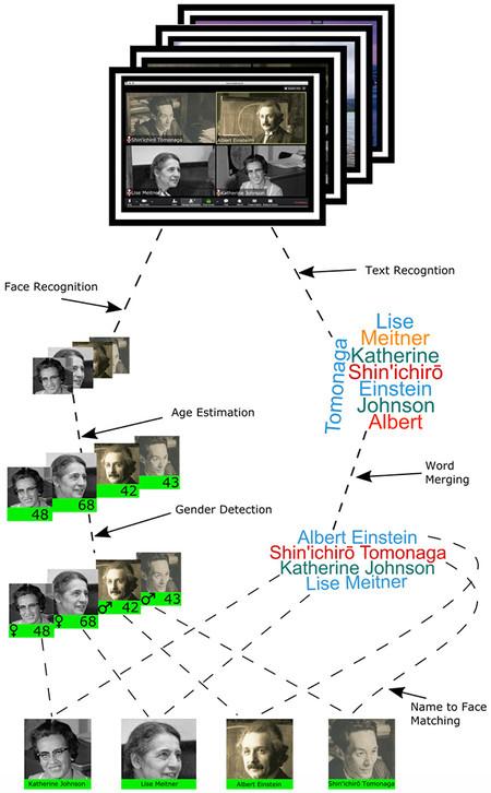 Bgu Zoom Research2
