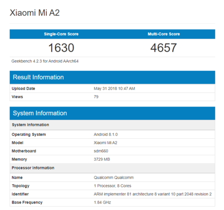 My A2 Geekbench