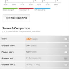 Foto 7 de 11 de la galería benchmarks-moto-g4-play en Xataka Android