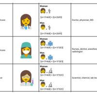 Éstos son los nuevos Emoji que propone Google: más empleos y más igualdad entre géneros