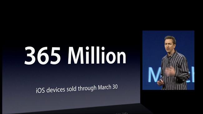 Más de 365 millones de usuarios de iOS