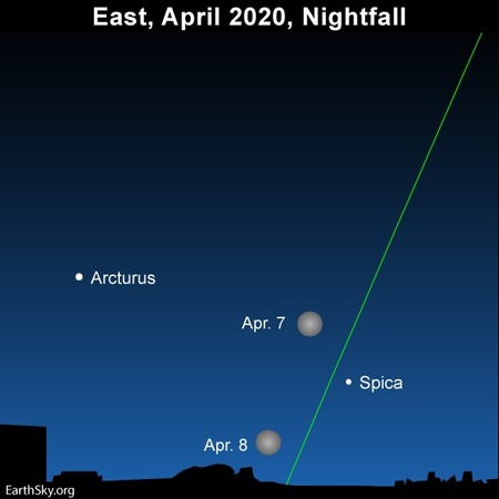 Multiple Moon East 2020 April 7 8 Arcturus Spica