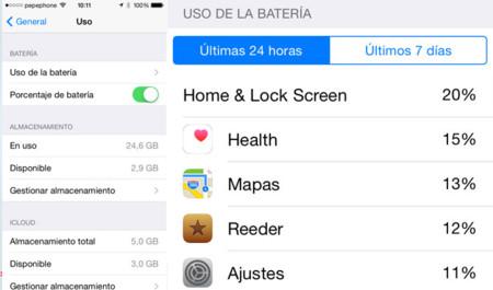 Uso de la batería iOS 8