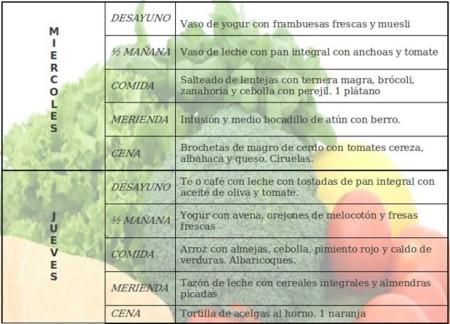 Tu dieta semanal con vit nica cv con m s hierro - Tabla de alimentos ricos en hierro ...